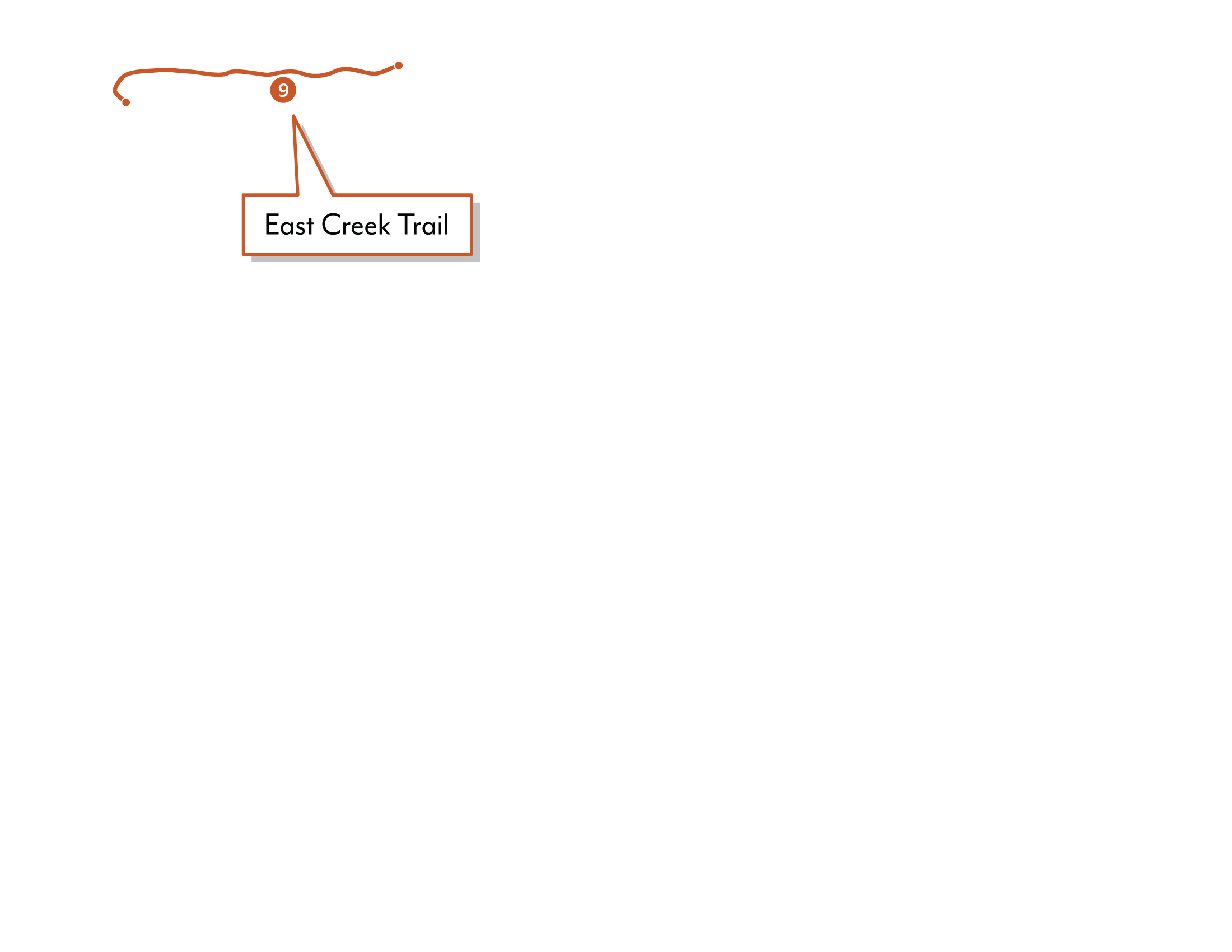 Shearwater graphic depicting the East Creek Trail